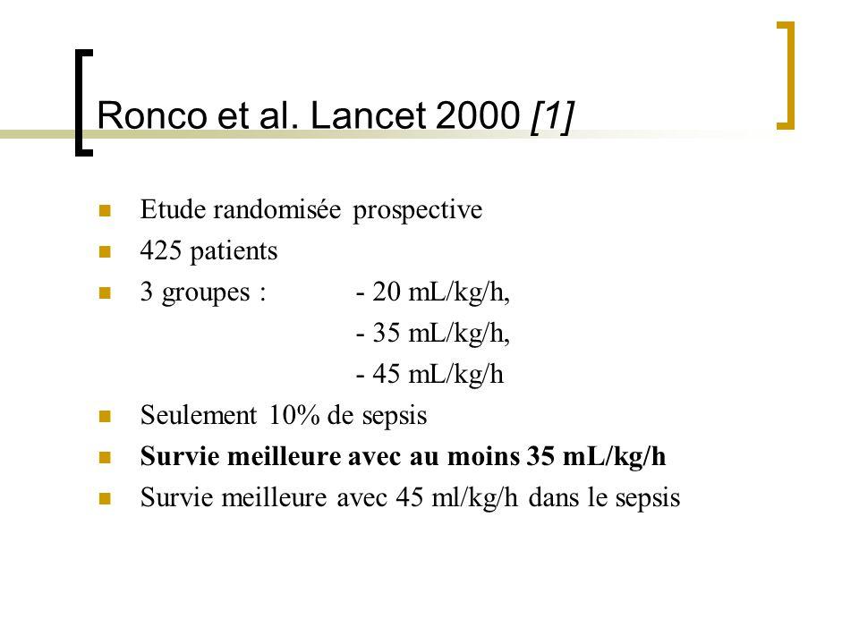 Ronco et al. Lancet 2000 [1] Etude randomisée prospective 425 patients
